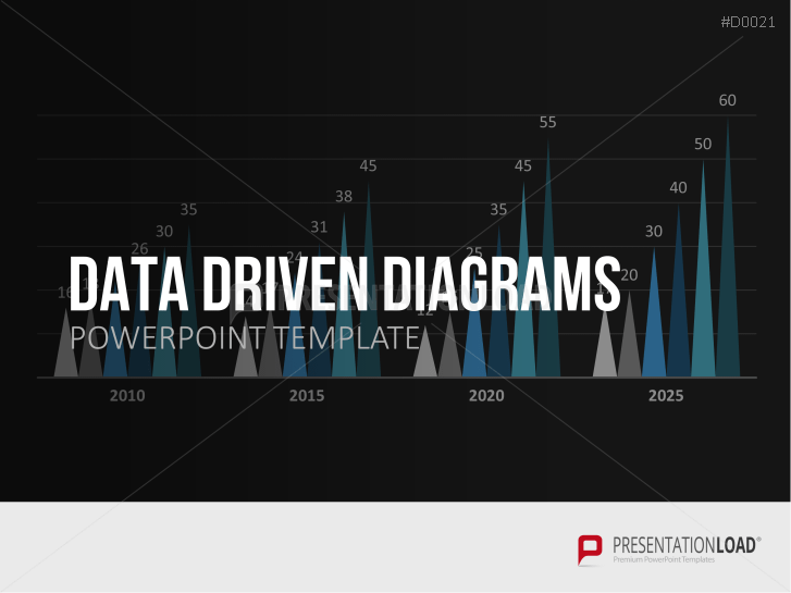 powerpoint charts diagrams chart templates presentationload