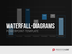 Waterfall Diagrams _https://www.presentationload.com/waterfall-diagrams.html