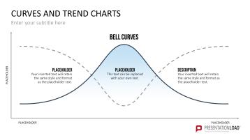 Kurven- und Trend-Charts _https://www.presentationload.de/kurven-trend-charts.html