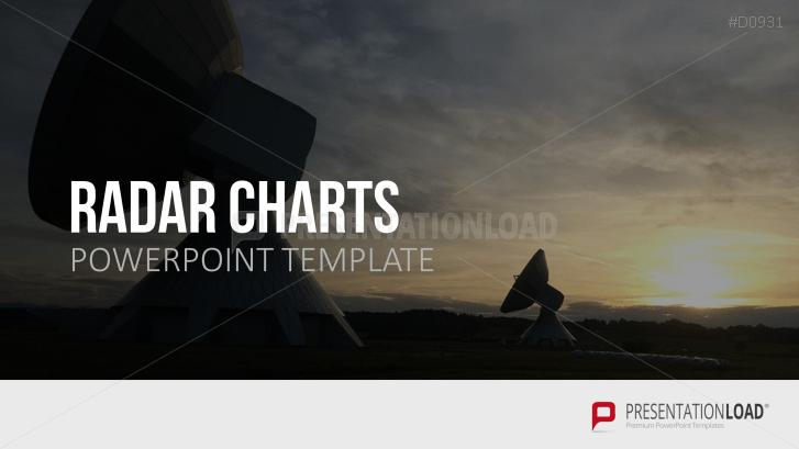 Netzdiagramme / Radar-Charts