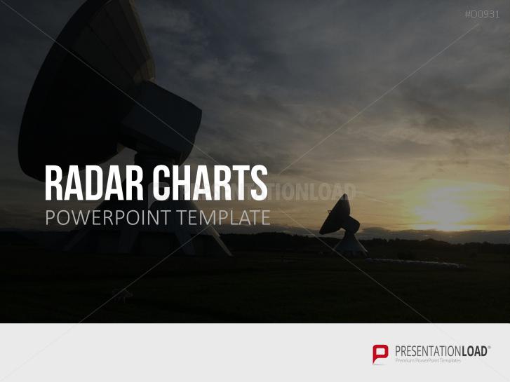 Radar Charts _https://www.presentationload.com/radar-charts.html
