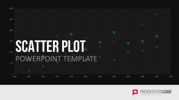 Streudiagramm (Scatter Plot) _https://www.presentationload.de/powerpoint-charts/Streudiagramm-Scatter-Plot.html
