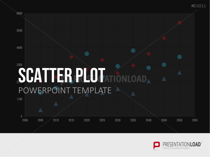 Graphiques en nuage de points _https://www.presentationload.fr/scatter-plot-1-1.html
