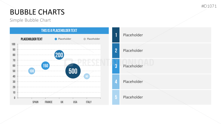 Bubble Charts PowerPoint Template
