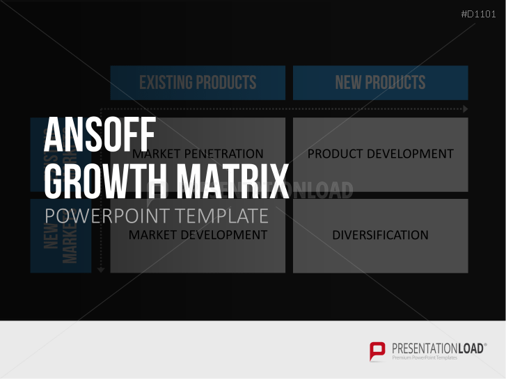 Ansoff Growth Matrix _https://www.presentationload.fr/matrice-d-ansoff.html