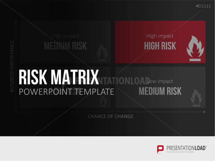 Matriz de riesgos _https://www.presentationload.es/risk-matrix-1.html
