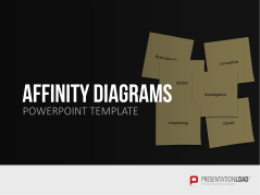 Affinity Diagramme _https://www.presentationload.de/affinity-diagramme.html
