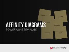 Diagrammes KJ _https://www.presentationload.fr/diagrammes-kj.html