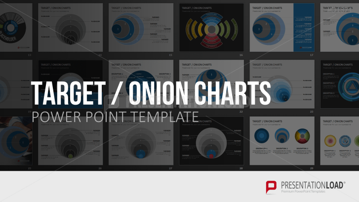 Zielscheiben-Charts
