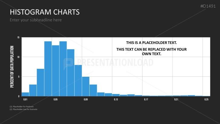 Presentationload histogramm charts ccuart Choice Image