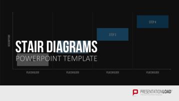 Stufen-Diagramme _https://www.presentationload.de/stufendiagramme.html