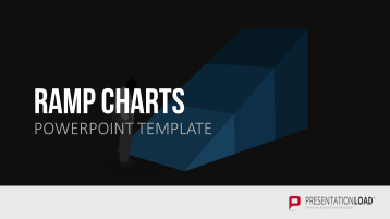 Rampen Charts