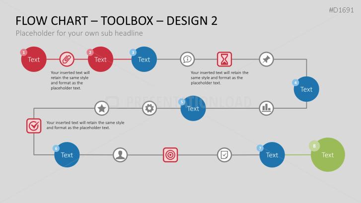 Diagrammes de flux - Boîte à outils