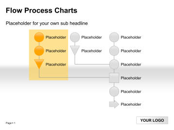 Flow Process Charts