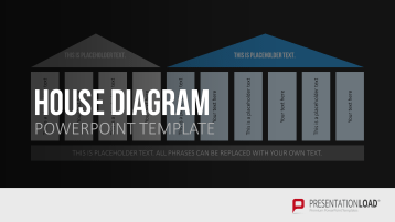 Haus-Diagramm _https://www.presentationload.de/haus-charts.html