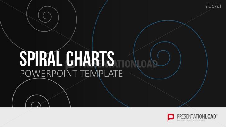 Spiralen Charts