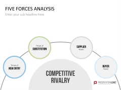 powerpoint analysis templates