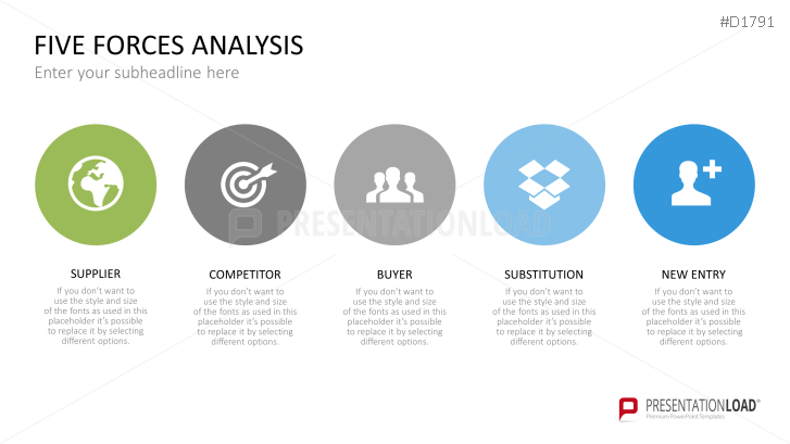 Five forces analysis powerpoint template maxwellsz