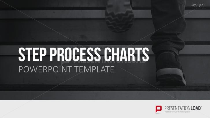 Prozess-Schritte – Text-Boxen