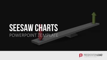 Seesaw-Charts