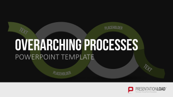 Overarching Processes