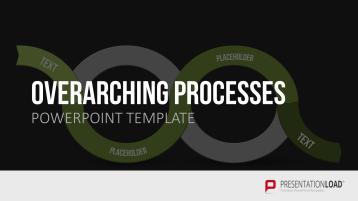 Übergreifende Prozesse _https://www.presentationload.de/uebergreifende-prozesse.html