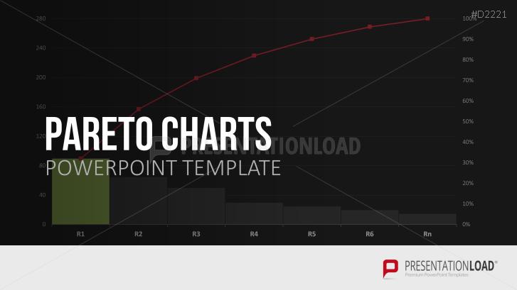 Presentationload Pareto Charts