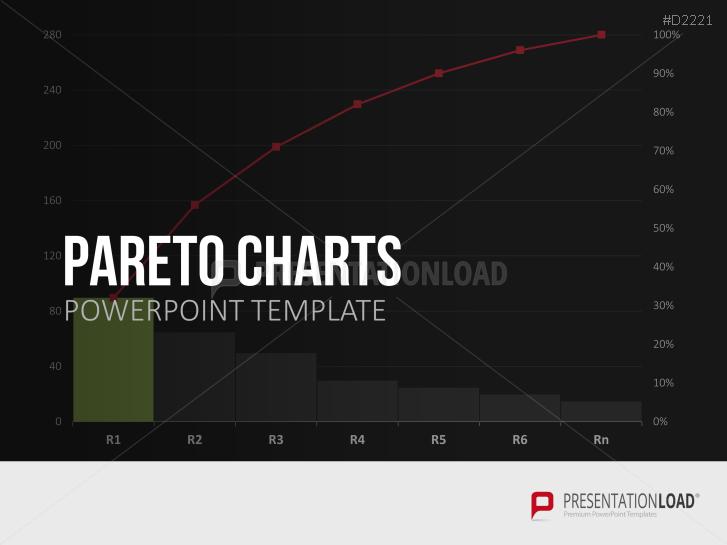 Diagramas de Pareto _https://www.presentationload.es/pareto-charts-1.html