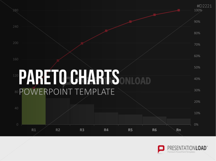 Pareto Charts _https://www.presentationload.com/pareto-charts.html