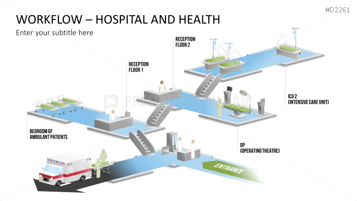 Hospital Workflow PowerPoint Template