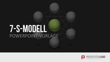 7-S-Modell _https://www.presentationload.de/powerpoint-charts/7-S-Modell.html