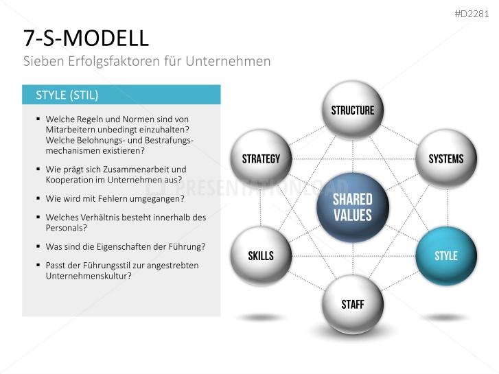 powerpoint diagramme presentationload