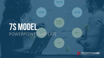 Modelo de las 7 s _https://www.presentationload.es/es/powerpoint-diapositivas-diagramas/Modelo-de-las-7-s.html