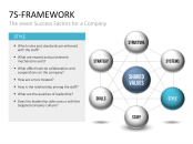 7s framework of airline The mckinsey 7s framework  what do you consider to be the best way in which to analyse and design organisations and why when it comes to.