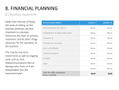 Presentationload Business Plan Templates