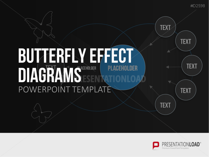 Diagrammes à effet papillon _https://www.presentationload.fr/butterfly-effect-diagrams-1-1.html