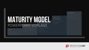 Maturity Model (Reifegradmodell) _https://www.presentationload.de/reifegradmodell.html
