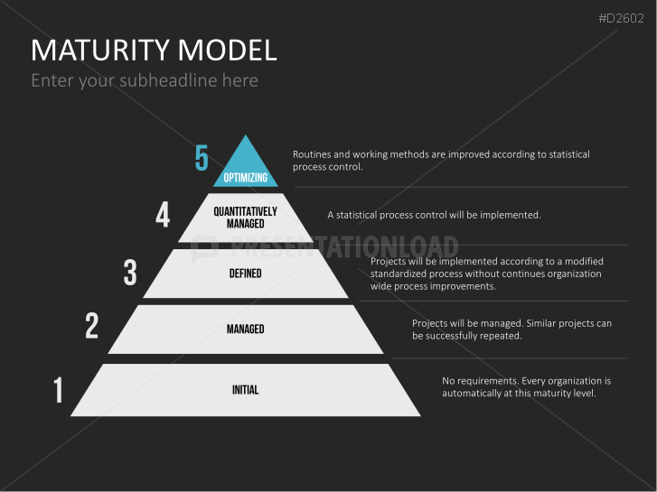 Process maturity model ppt