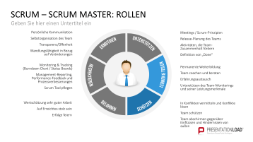 Scrum-Toolbox