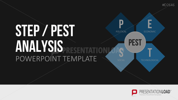 PEST / PESTEL / PESTLE Analysis