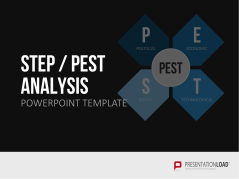 Análisis PEST / PESTEL / STEP _https://www.presentationload.es/powerpoint-pest-pestle-step-analisis.html
