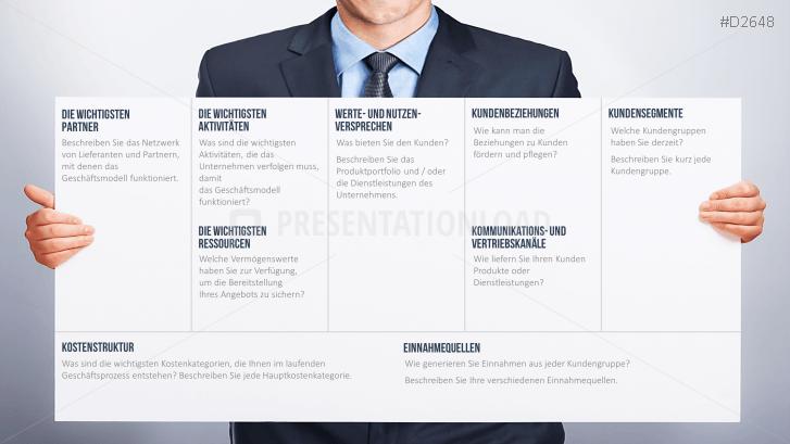 Wunderbar Geschäftsmodellvorlage Doc Bilder - Entry Level Resume ...