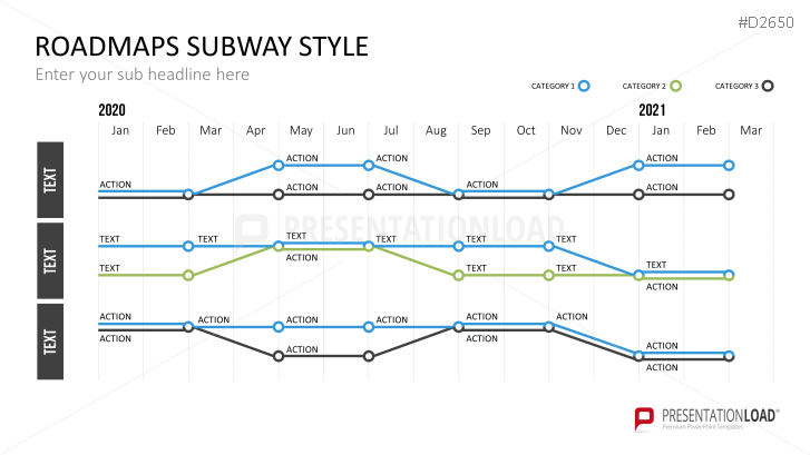 Roadmaps Subway Style