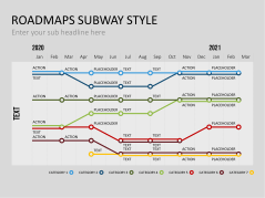roadmaps subway style _httpswwwpresentationloadcomroadmaps subway