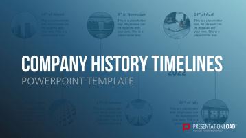 Zeitstrahl Unternehmensgeschichte