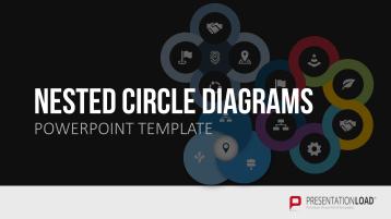 Diagramas circulares superpuestos _https://www.presentationload.es/grafico-de-sectores-trenzada.html