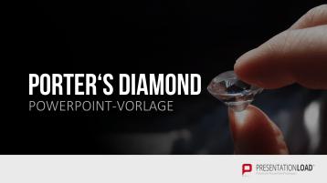 Porter's Diamond _https://www.presentationload.de/porters-diamond-vorlage.html