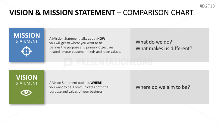 vision mission statements powerpoint template