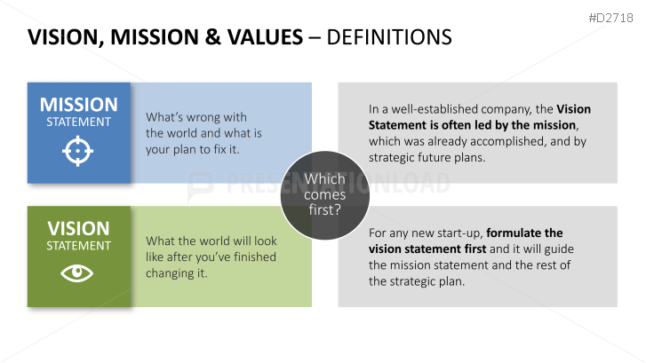 Powerpoint Templates Vision Statement Choice Image