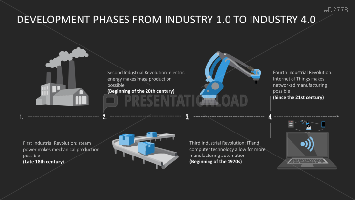 presentationload | industry 4.0, Modern powerpoint